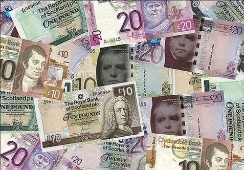 Forex trading courses scotland
